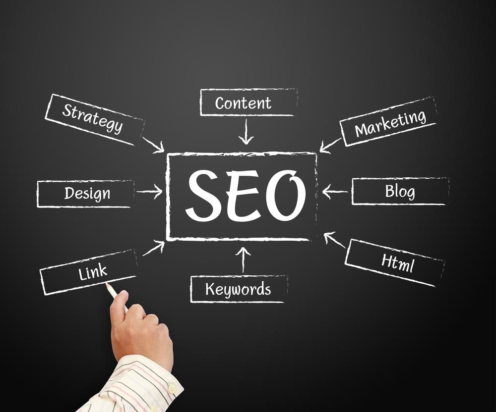 Il tuo sito ha bisogno di contenuti?